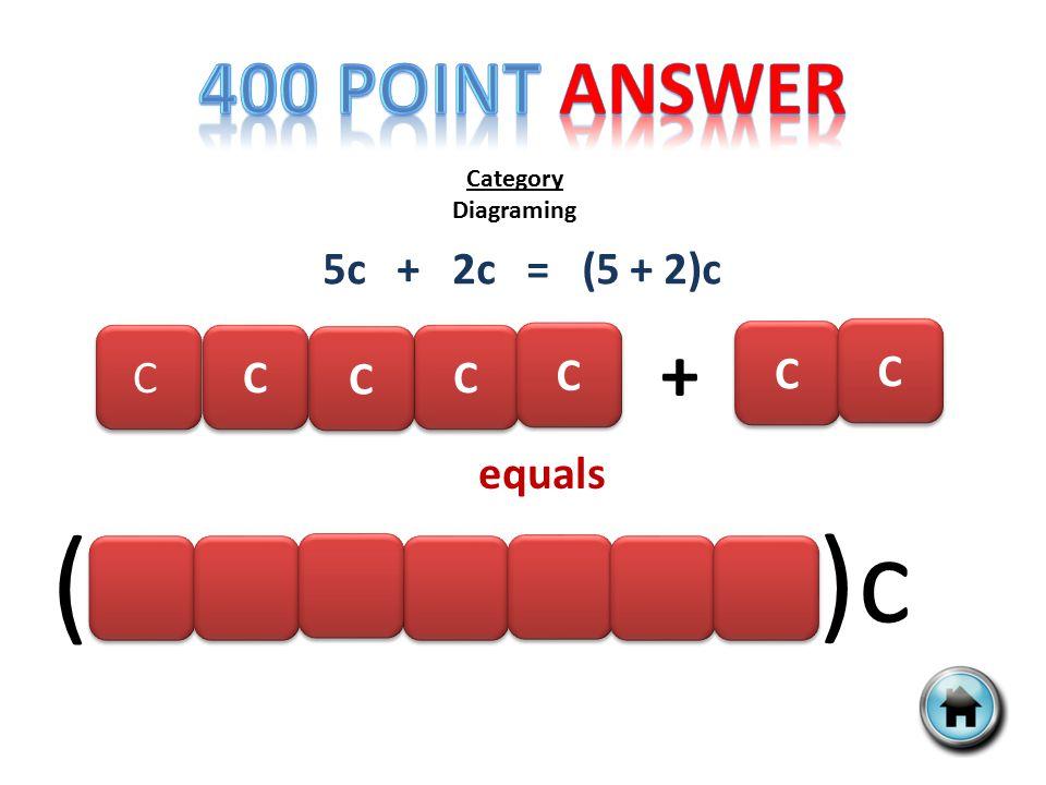 Category Diagraming 5c + 2c = (5 + 2)c C C C C C C C C C C C C C C + equals ( )c