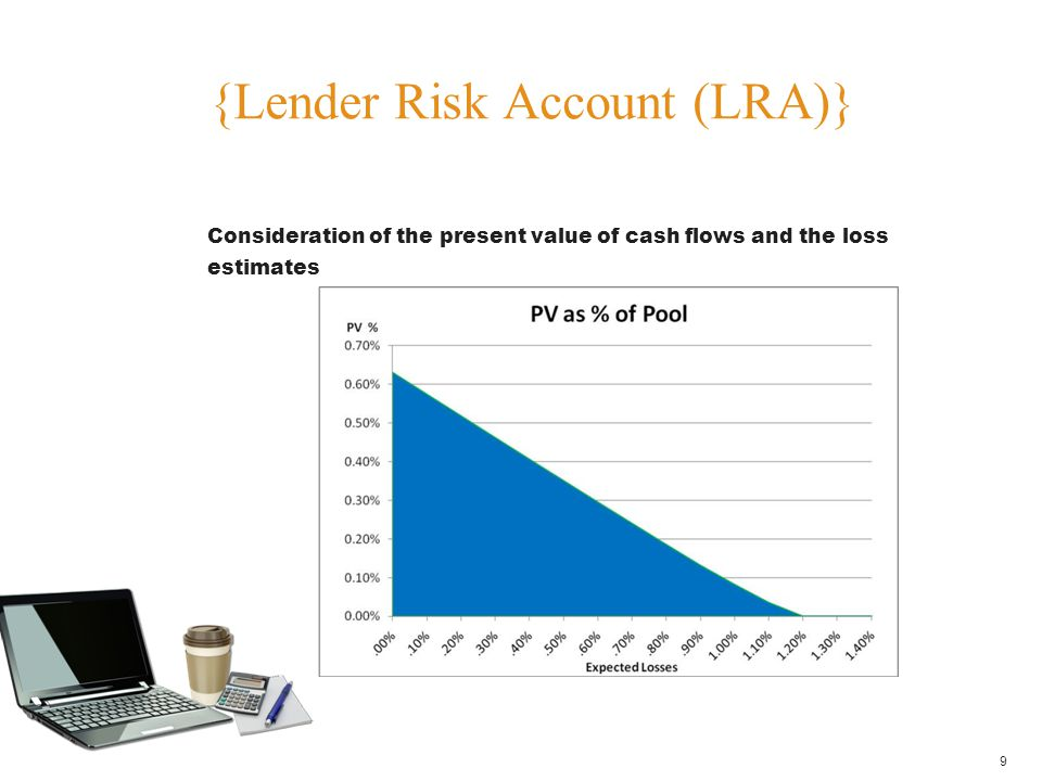 Consideration of the present value of cash flows and the loss estimates {Lender Risk Account (LRA)} 9