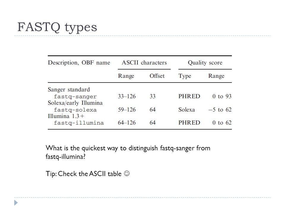 FASTQ types What is the quickest way to distinguish fastq-sanger from fastq-illumina.