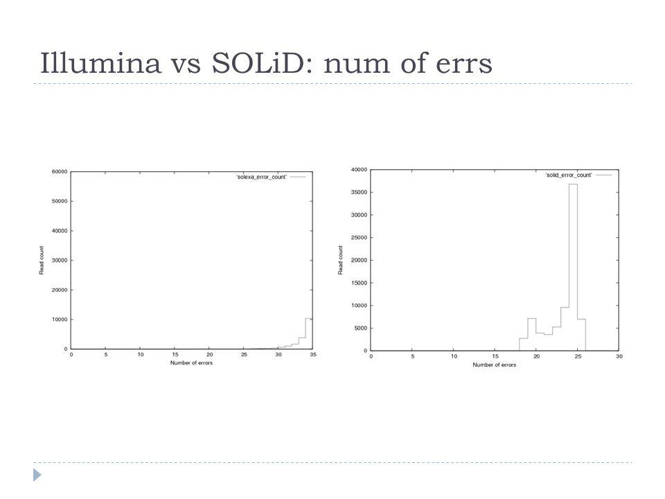 Illumina vs SOLiD: num of errs