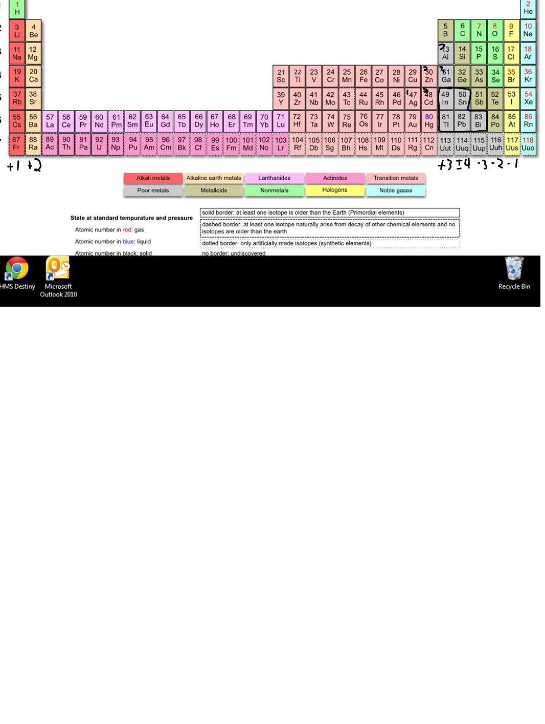 potassium sulfide Calcium fluoride rubidium arsenide strontium selenide 1.
