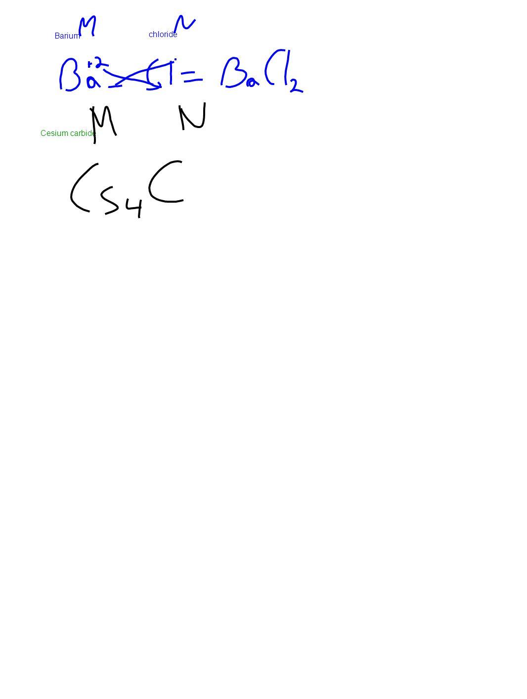 Barium chloride Cesium carbide