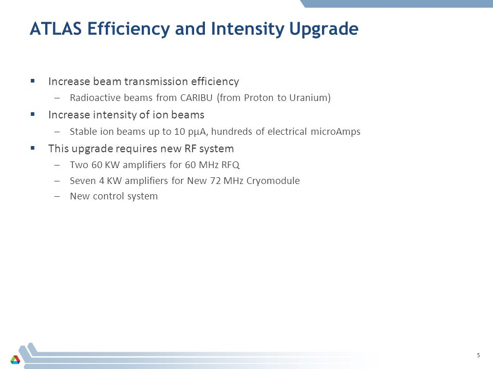 5 ATLAS Efficiency and Intensity Upgrade  Increase beam transmission efficiency –Radioactive beams from CARIBU (from Proton to Uranium)  Increase intensity of ion beams –Stable ion beams up to 10 pµA, hundreds of electrical microAmps  This upgrade requires new RF system –Two 60 KW amplifiers for 60 MHz RFQ –Seven 4 KW amplifiers for New 72 MHz Cryomodule –New control system