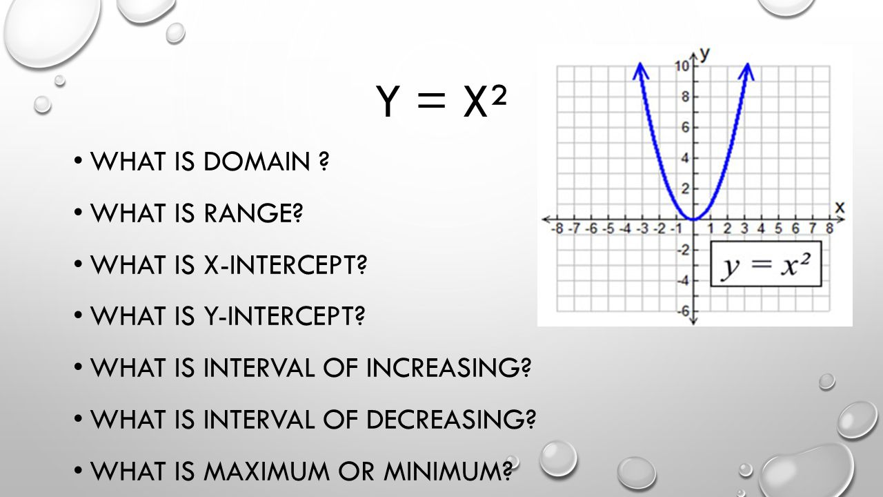 Y = X² WHAT IS DOMAIN . WHAT IS RANGE. WHAT IS X-INTERCEPT.