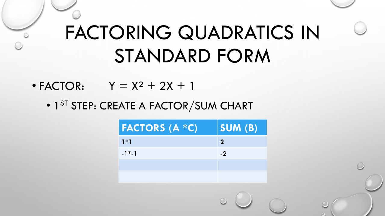 FACTORING QUADRATICS IN STANDARD FORM FACTOR: Y = X² + 2X + 1 1 ST STEP: CREATE A FACTOR/SUM CHART FACTORS (A *C)SUM (B) 1*12 -1*-1-2