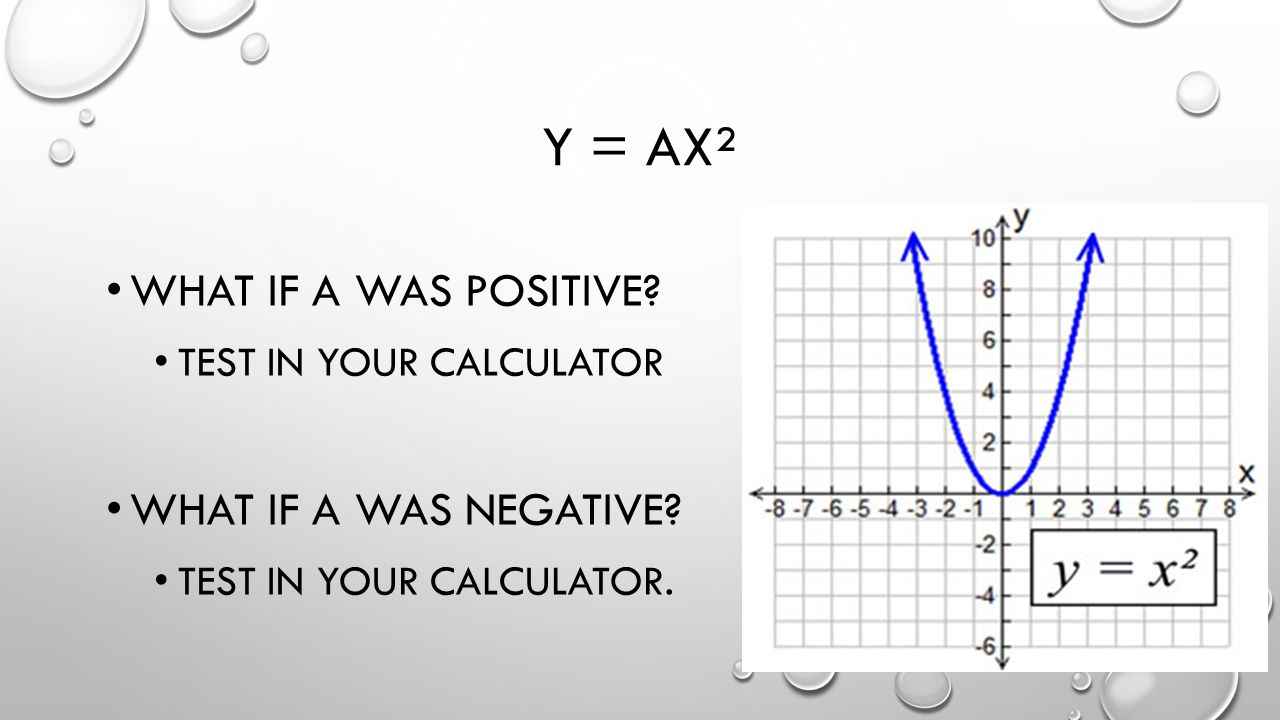 Y = AX² WHAT IF A WAS POSITIVE. TEST IN YOUR CALCULATOR WHAT IF A WAS NEGATIVE.