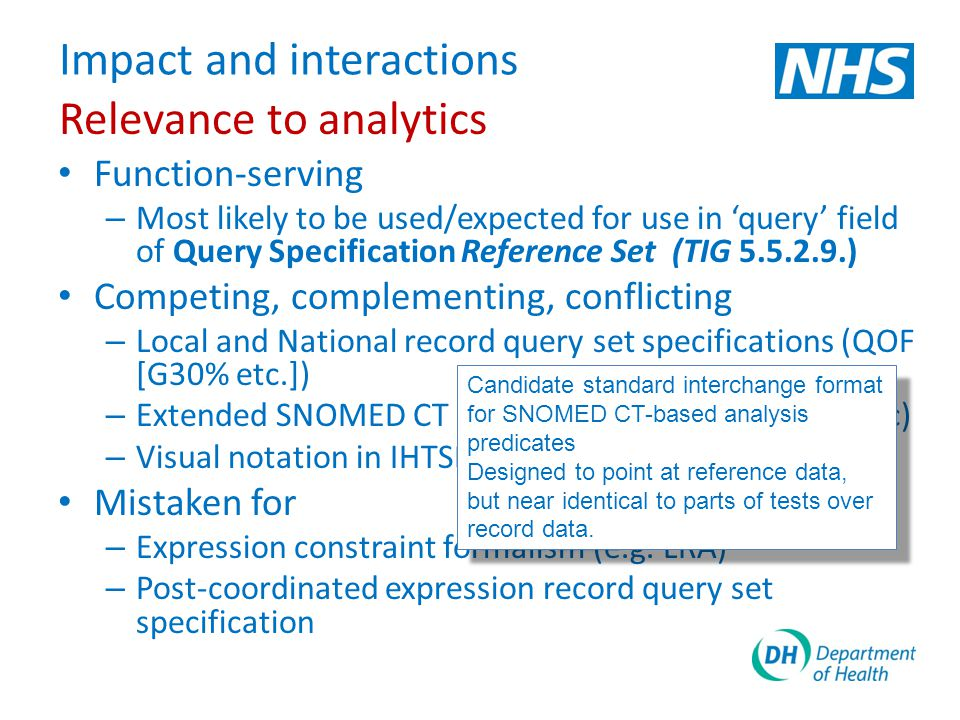 Impact and interactions Function-serving – Most likely to be used/expected for use in 'query' field of Query Specification Reference Set (TIG 5.5.2.9.) Competing, complementing, conflicting – Local and National record query set specifications (QOF [G30% etc.]) – Extended SNOMED CT Compositional grammar (<< etc) – Visual notation in IHTSDO WB RefSet designer Mistaken for – Expression constraint formalism (e.g.