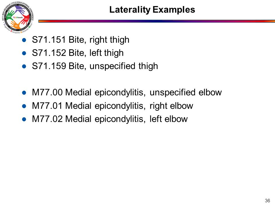 Laterality Examples S71.151 Bite, right thigh S71.152 Bite, left thigh S71.159 Bite, unspecified thigh M77.00 Medial epicondylitis, unspecified elbow M77.01 Medial epicondylitis, right elbow M77.02 Medial epicondylitis, left elbow 36