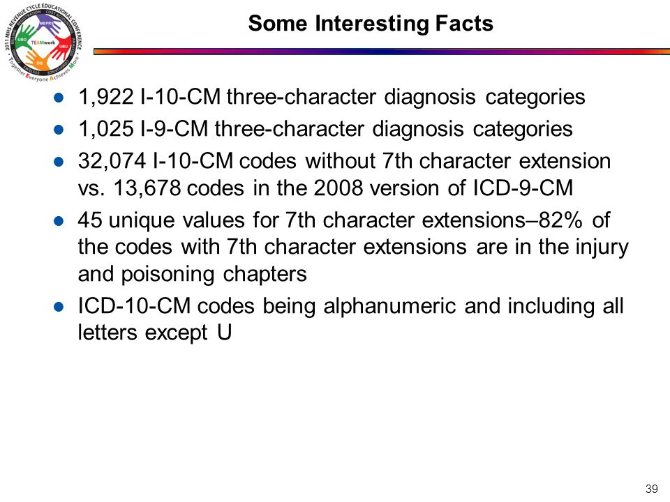 Some Interesting Facts 1,922 I-10-CM three-character diagnosis categories 1,025 I-9-CM three-character diagnosis categories 32,074 I-10-CM codes without 7th character extension vs.