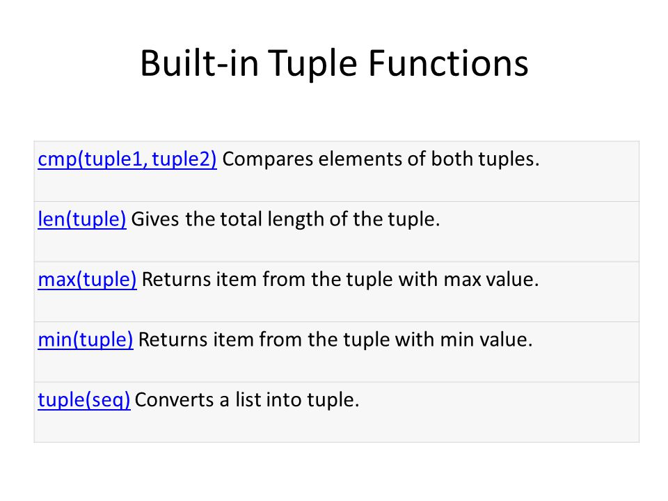 Built-in Tuple Functions cmp(tuple1, tuple2)cmp(tuple1, tuple2) Compares elements of both tuples.