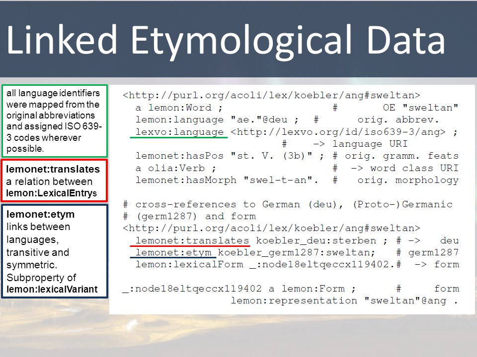 Linked Etymological Data lemonet:translates a relation between lemon:LexicalEntrys lemonet:etym links between languages, transitive and symmetric. Sub