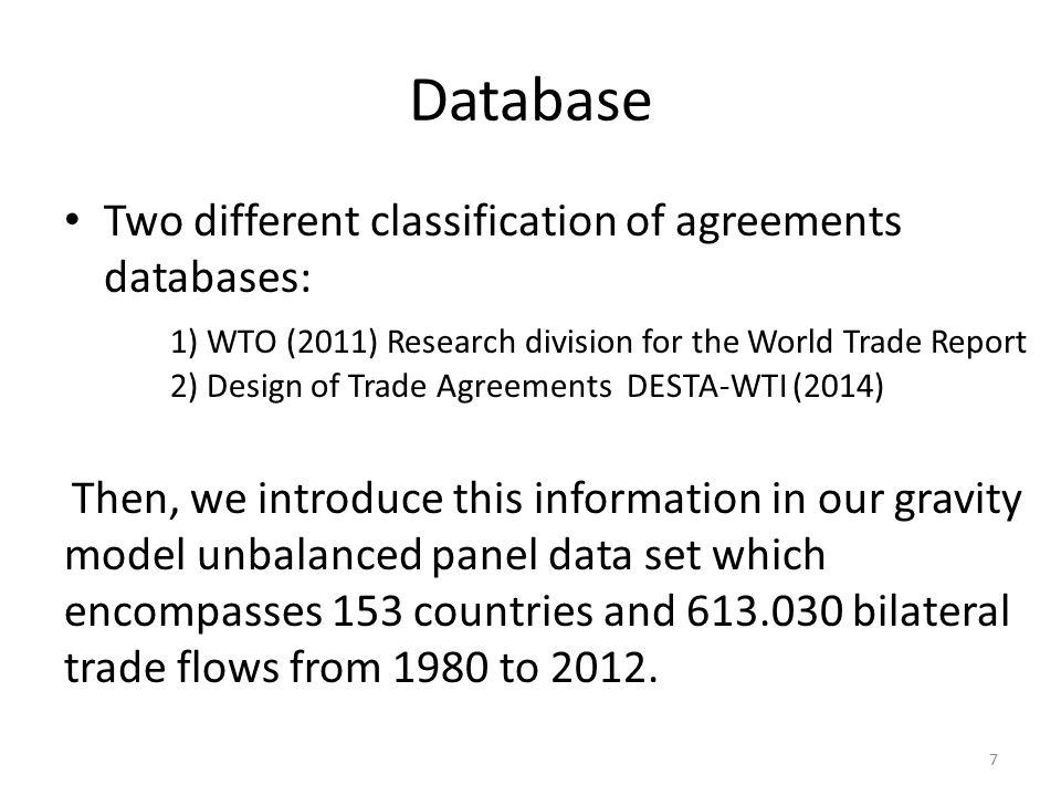 References Feenstra, R.(2004b) Advanced International Trade.