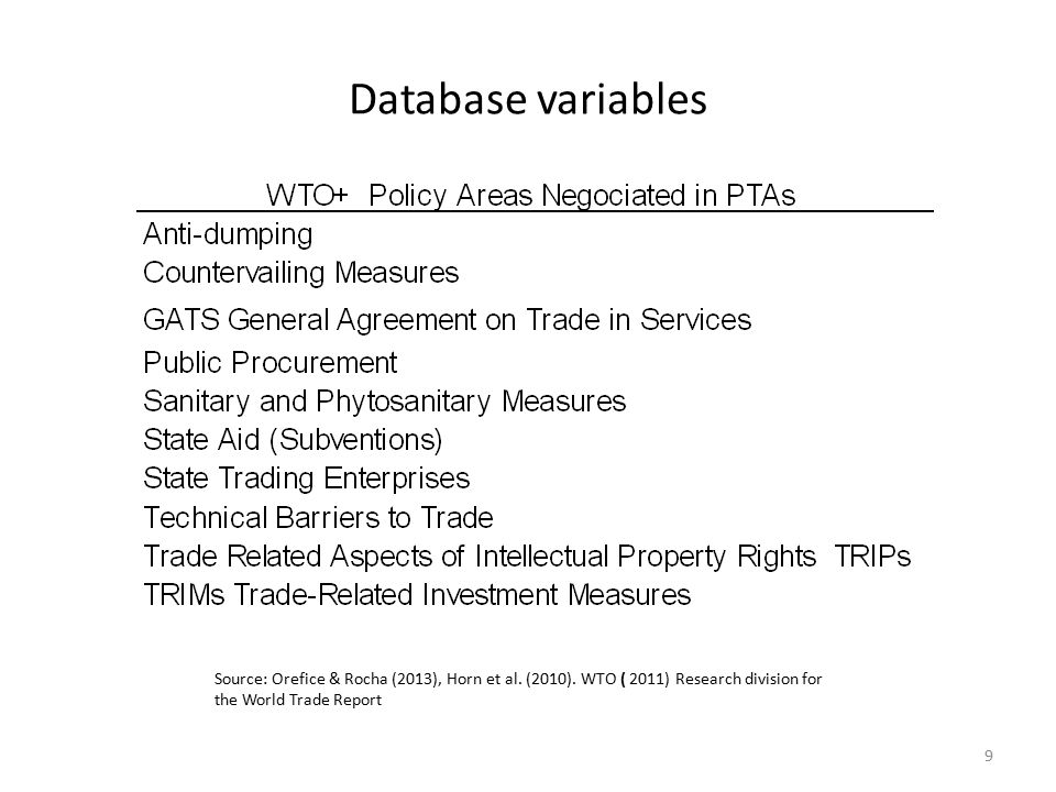Database variables 10 Source: Orefice & Rocha (2013), Horn et al.