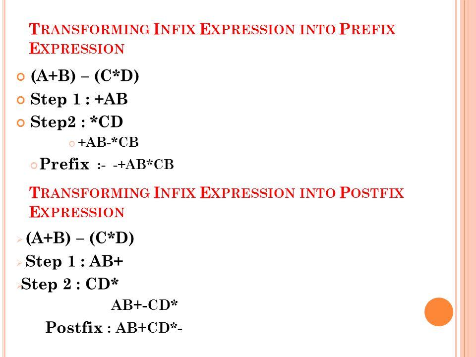 T RANSFORMING I NFIX E XPRESSION INTO P REFIX E XPRESSION (A+B) – (C*D) Step 1 : +AB Step2 : *CD +AB-*CB Prefix :- -+AB*CB  (A+B) – (C*D)  Step 1 : AB+  Step 2 : CD* AB+-CD* Postfix : AB+CD*- T RANSFORMING I NFIX E XPRESSION INTO P OSTFIX E XPRESSION
