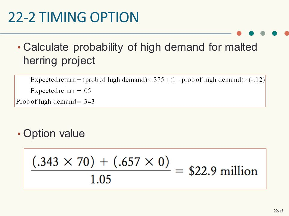 22-15 22-2 TIMING OPTION Calculate probability of high demand for malted herring project Option value