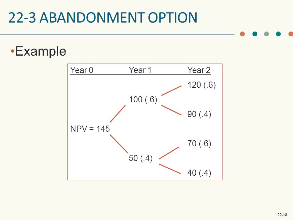 22-18 22-3 ABANDONMENT OPTION Year 0Year 1Year 2 120 (.6) 100 (.6) 90 (.4) NPV = 145 70 (.6) 50 (.4) 40 (.4) Example