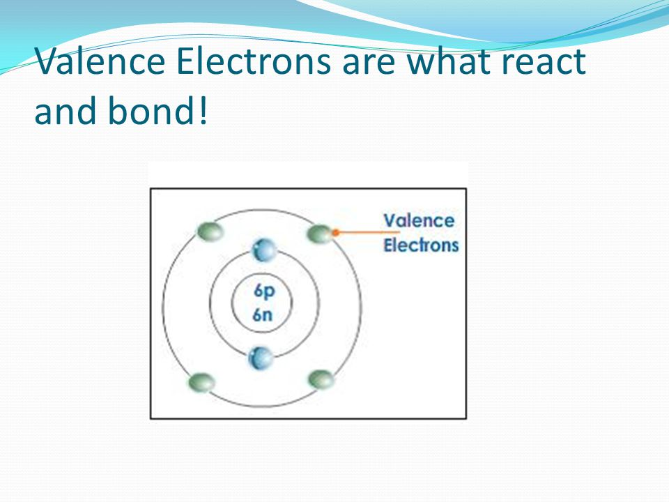 Valence Electrons are what react and bond!