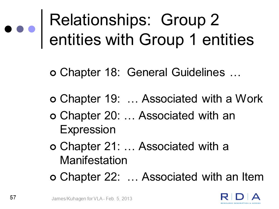 Relationships: Group 2 entities with Group 1 entities Chapter 18: General Guidelines … Chapter 19: … Associated with a Work Chapter 20: … Associated with an Expression Chapter 21: … Associated with a Manifestation Chapter 22: … Associated with an Item 57 James/Kuhagen for VLA - Feb.