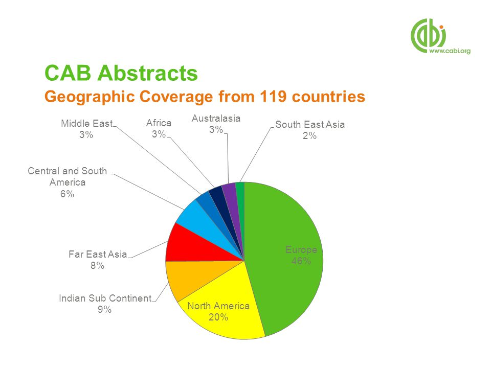 CAB Abstracts Geographic Coverage from 119 countries