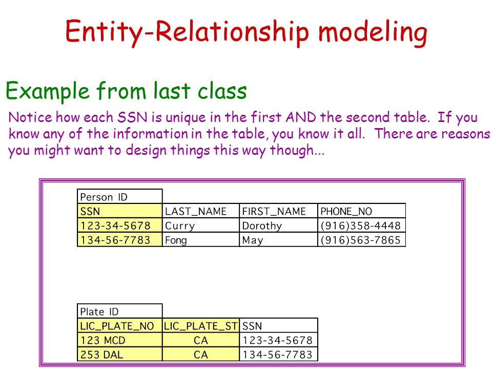Let ' s rewrite this ONE table as two separate tables (like we did last class) Entity-Relationship modeling Example from last class Notice how each SSN is unique in the first AND the second table.