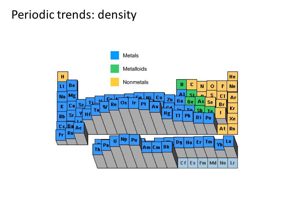 Periodic trends: density