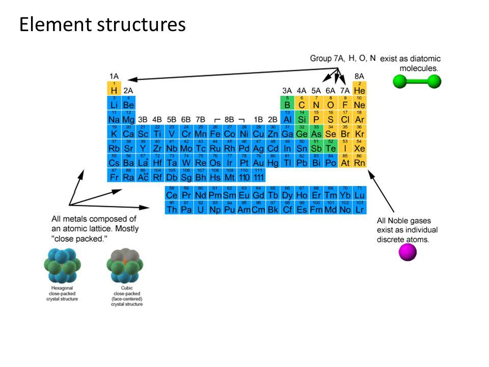 Element structures