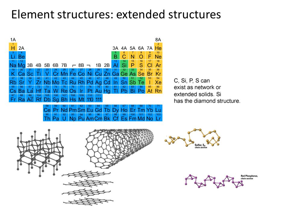 Element structures: extended structures