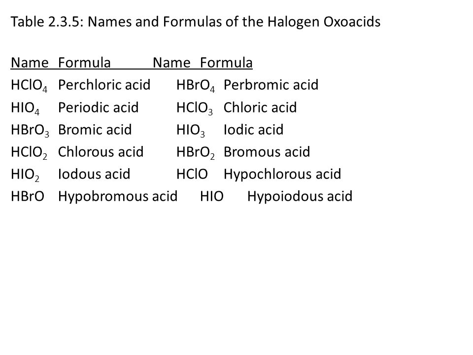 Table 2.3.5: Names and Formulas of the Halogen Oxoacids Name Formula HClO 4 Perchloric acid HBrO 4 Perbromic acid HIO 4 Periodic acid HClO 3 Chloric a