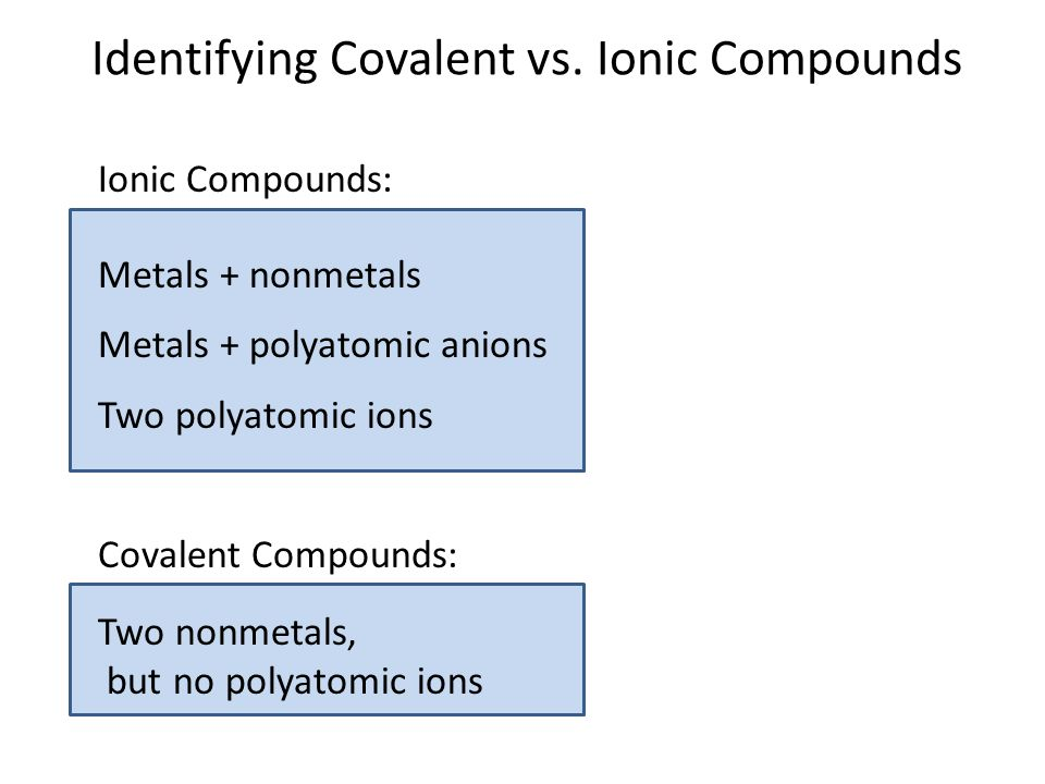 Identifying Covalent vs. Ionic Compounds Metals + nonmetals Metals + polyatomic anions Two polyatomic ions Two nonmetals, but no polyatomic ions Ionic
