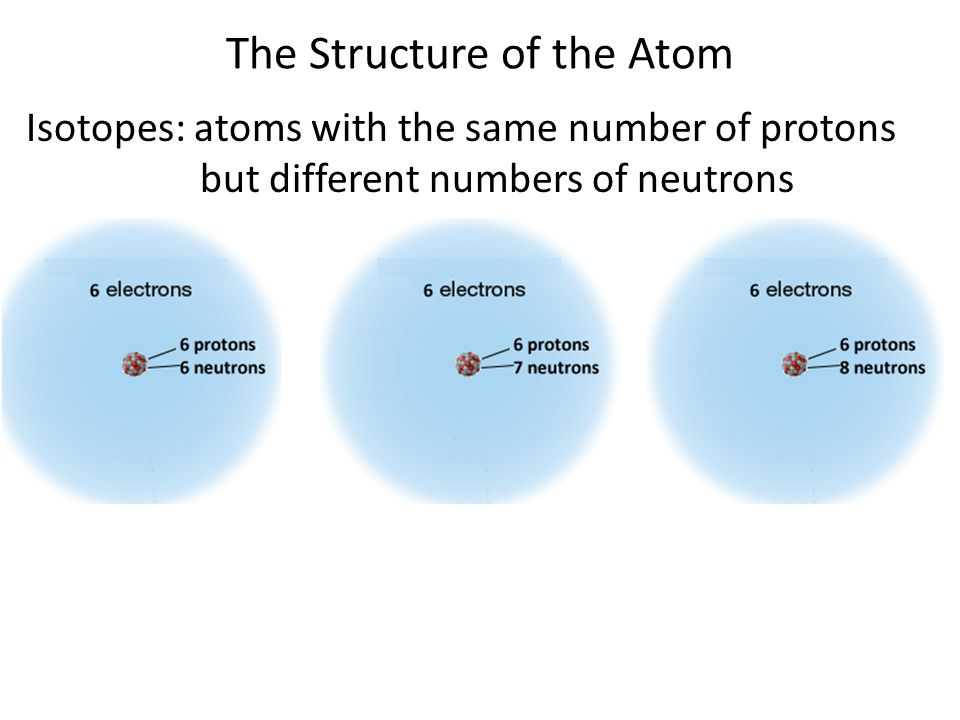 The Structure of the Atom Isotopes: atoms with the same number of protons but different numbers of neutrons