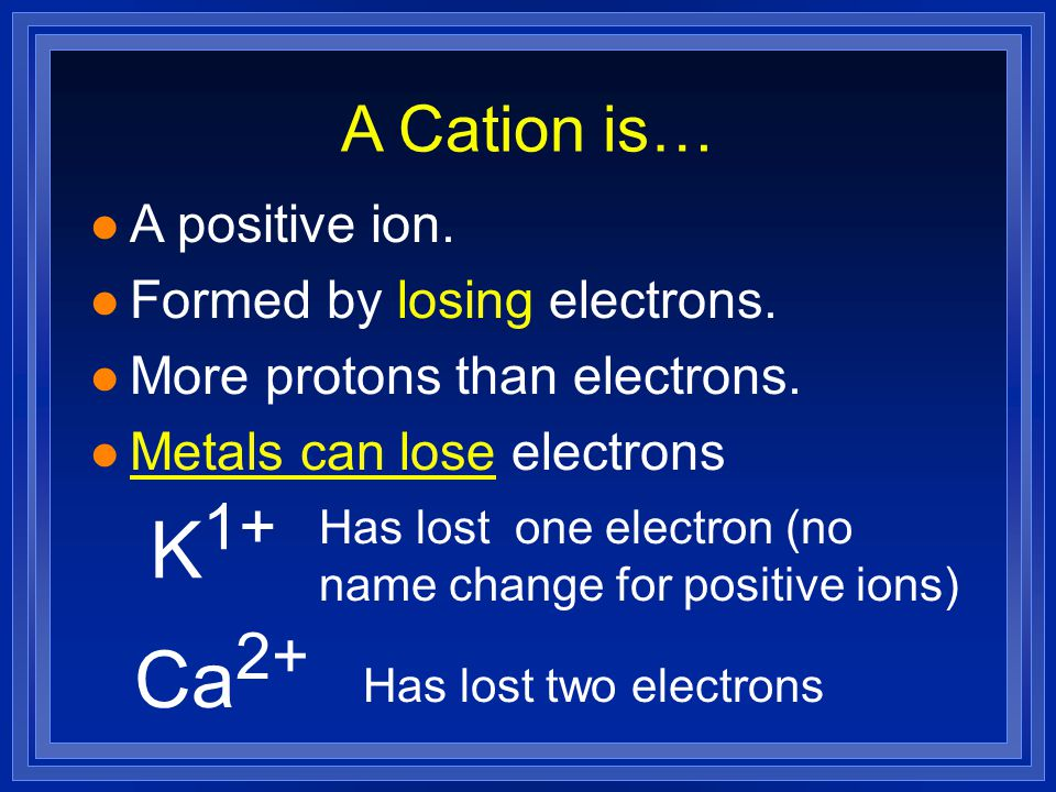 Predicting Ionic Charges Group 1A: Lose 1 electron to form 1+ ions H1+H1+H1+H1+ Li 1+ Na 1+ K1+K1+K1+K1+ Rb 1+