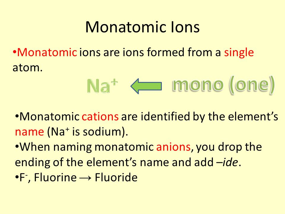 Monatomic Ions Monatomic ions are ions formed from a single atom.