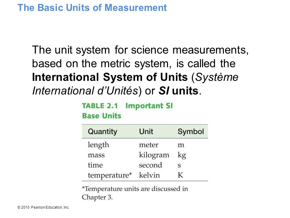 © 2015 Pearson Education, Inc. The unit system for science measurements, based on the metric system, is called the International System of Units (Syst