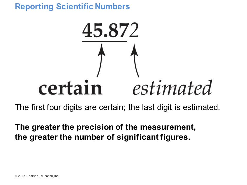 © 2015 Pearson Education, Inc.This balance has markings every 1 g.
