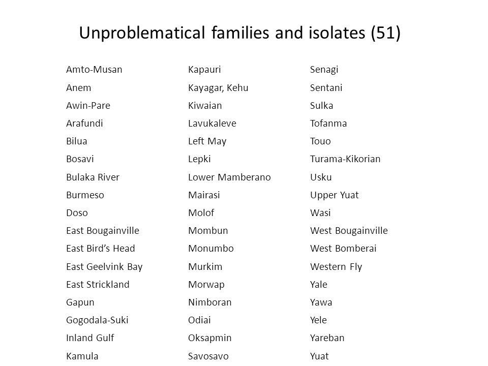Unproblematical families and isolates (51) Amto-MusanKapauriSenagi AnemKayagar, KehuSentani Awin-PareKiwaianSulka ArafundiLavukaleveTofanma BiluaLeft MayTouo BosaviLepkiTurama-Kikorian Bulaka RiverLower MamberanoUsku BurmesoMairasiUpper Yuat DosoMolofWasi East BougainvilleMombunWest Bougainville East Bird's HeadMonumboWest Bomberai East Geelvink BayMurkimWestern Fly East StricklandMorwapYale GapunNimboranYawa Gogodala-SukiOdiaiYele Inland GulfOksapminYareban KamulaSavosavoYuat