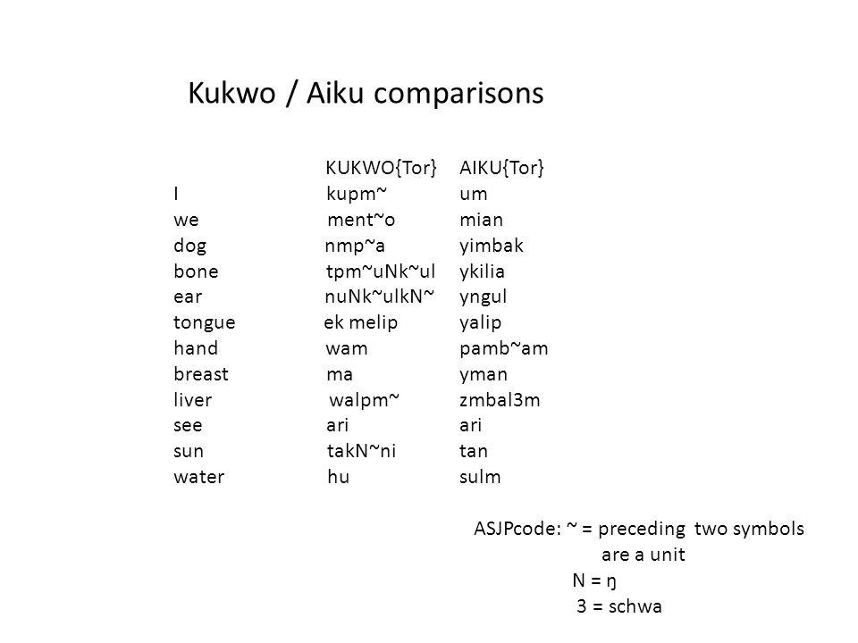 KUKWO{Tor} I kupm~ we ment~o dog nmp~a bone tpm~uNk~ul ear nuNk~ulkN~ tongue ek melip hand wam breast ma liver walpm~ see ari sun takN~ni water hu AIKU{Tor} um mian yimbak ykilia yngul yalip pamb~am yman zmbal3m ari tan sulm Kukwo / Aiku comparisons ASJPcode: ~ = preceding two symbols are a unit N = ŋ 3 = schwa