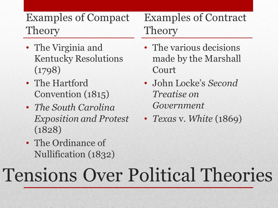 Tensions Over Political Theories Examples of Compact Theory The Virginia and Kentucky Resolutions (1798) The Hartford Convention (1815) The South Caro