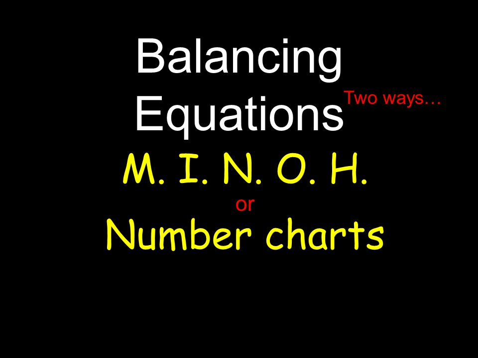 Two ways… M. I. N. O. H. or Number charts