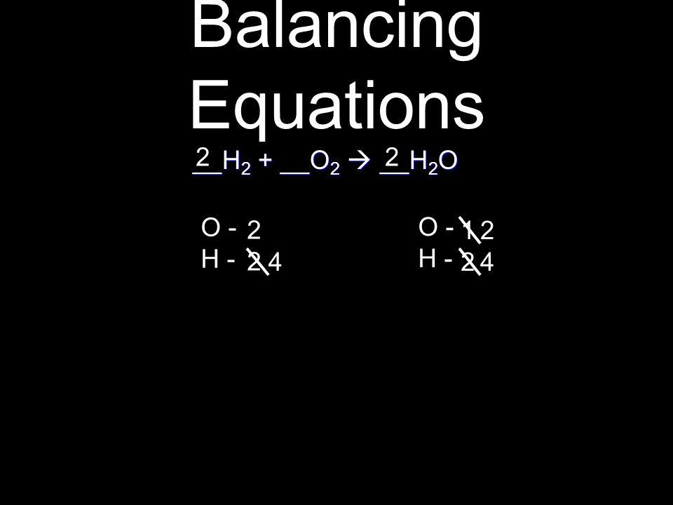 Balancing Equations __H 2 + __O 2  __H 2 O __H 2 + __O 2  __H 2 O O - H - O - H - 2222 1212 2 2424 2 4