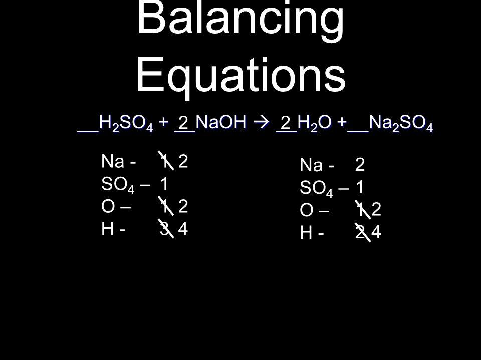 __H 2 SO 4 + __NaOH  __H 2 O +__Na 2 SO 4 __H 2 SO 4 + __NaOH  __H 2 O +__Na 2 SO 4 Na - SO 4 – O – H - Na - SO 4 – O – H - 11131113 21122112 2 224224 2 2424 Balancing Equations