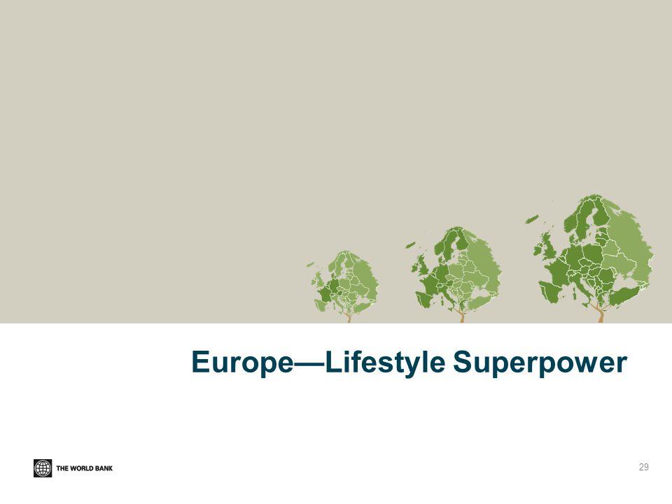 Europe—Lifestyle Superpower 29