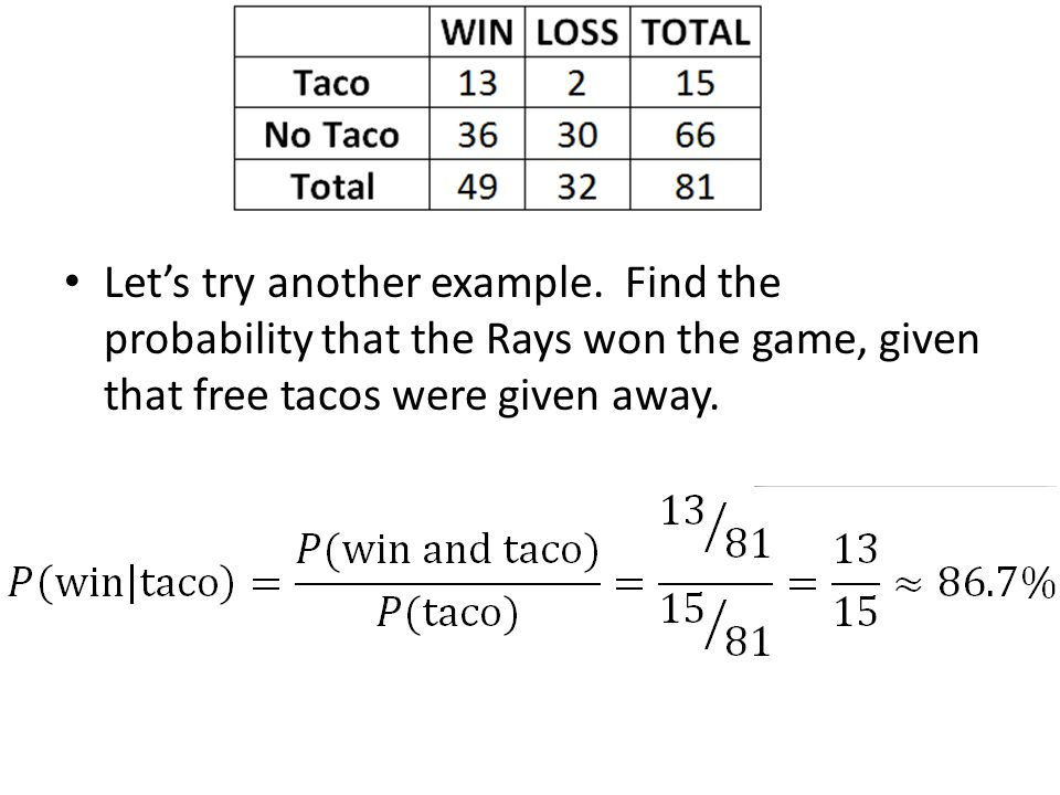 Let's try another example. Find the probability that the Rays won the game, given that free tacos were given away.