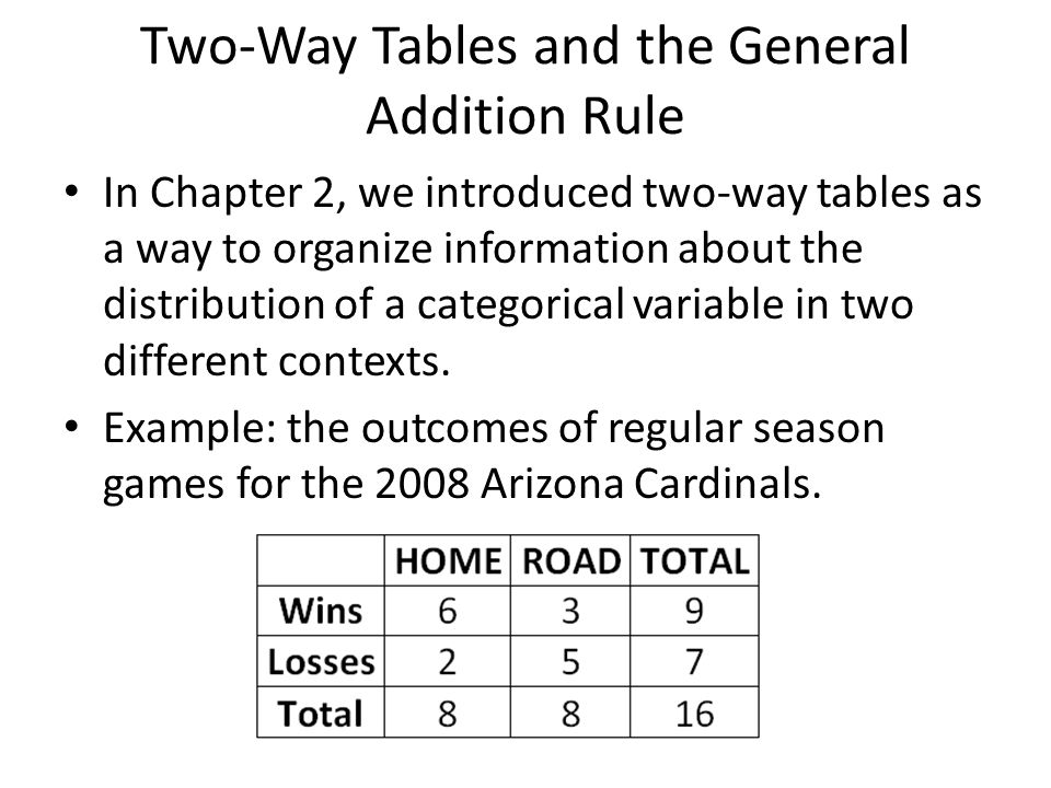 Two-Way Tables and the General Addition Rule In Chapter 2, we introduced two-way tables as a way to organize information about the distribution of a categorical variable in two different contexts.