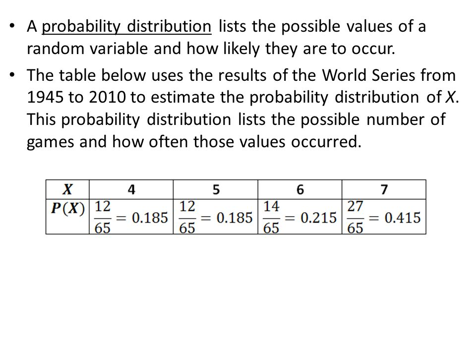 A probability distribution lists the possible values of a random variable and how likely they are to occur. The table below uses the results of the Wo