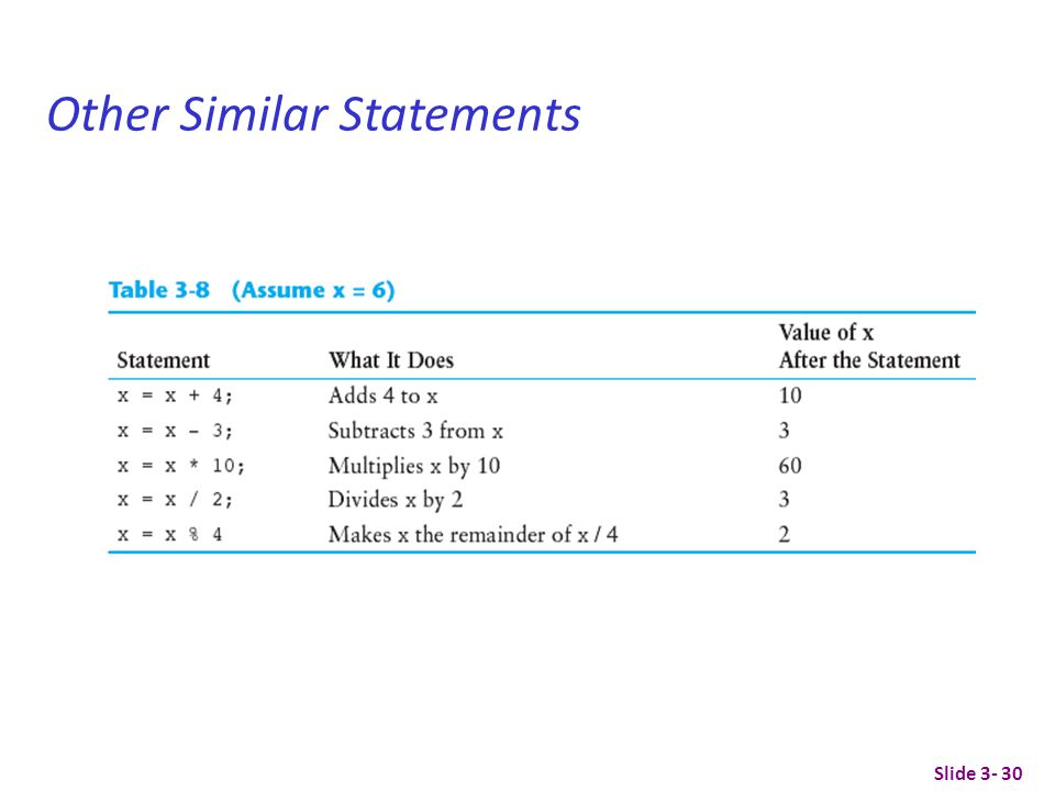Slide 3- 30 Other Similar Statements