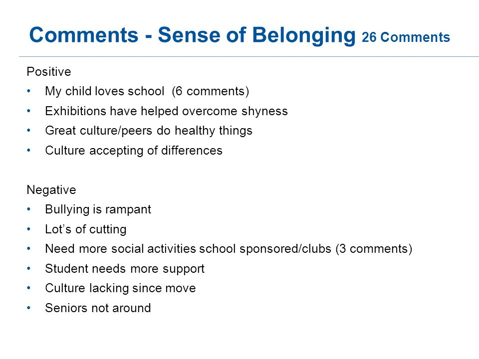 Comments - Sense of Belonging 26 Comments Positive My child loves school (6 comments) Exhibitions have helped overcome shyness Great culture/peers do healthy things Culture accepting of differences Negative Bullying is rampant Lot's of cutting Need more social activities school sponsored/clubs (3 comments) Student needs more support Culture lacking since move Seniors not around