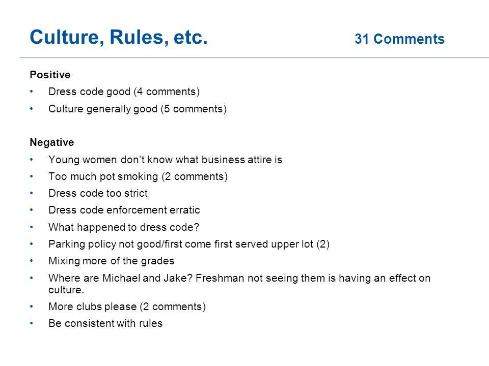 Culture, Rules, etc.