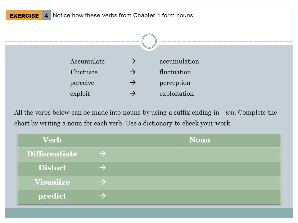 Accumulate  accumulation Fluctuate  fluctuation perceive  perception exploit  exploitation All the verbs below can be made into nouns by using a suffix ending in –ion.