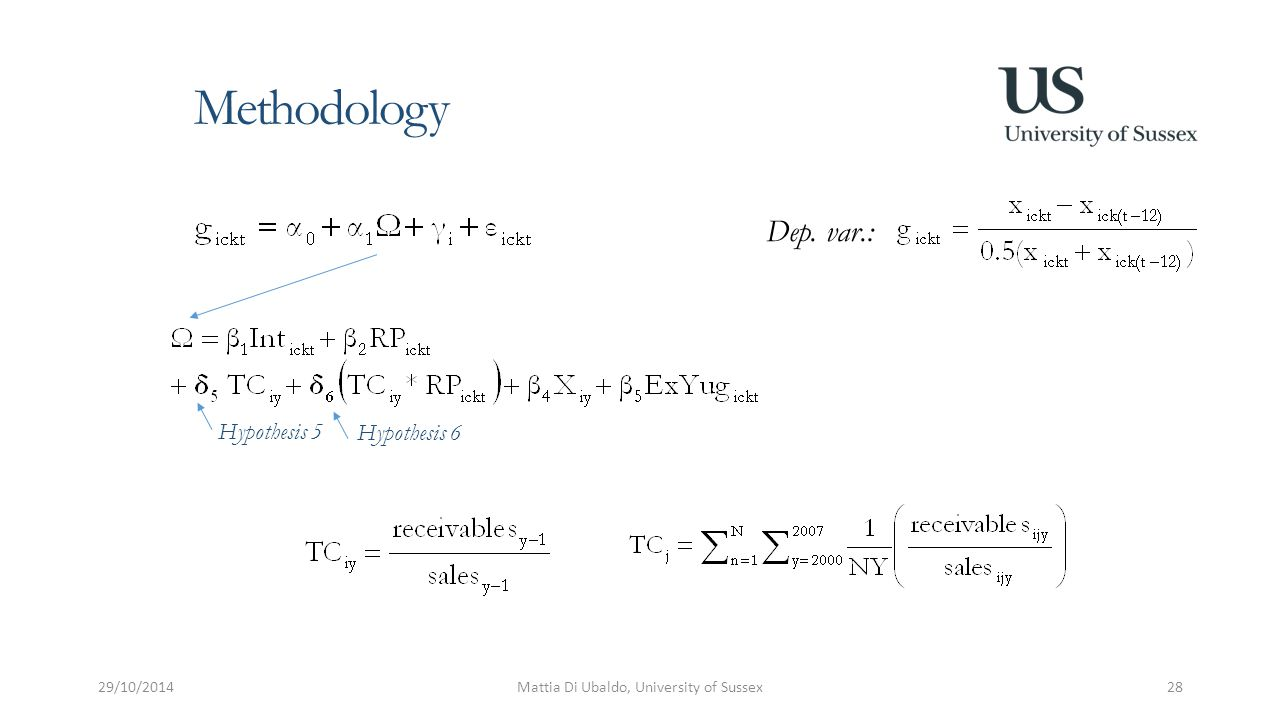 Methodology 29/10/2014Mattia Di Ubaldo, University of Sussex28 Dep. var.: Hypothesis 5 Hypothesis 6
