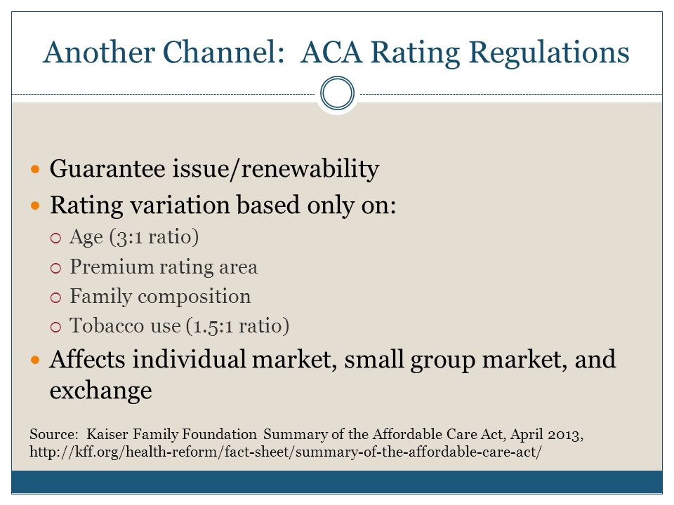 Another Channel: ACA Rating Regulations Guarantee issue/renewability Rating variation based only on:  Age (3:1 ratio)  Premium rating area  Family composition  Tobacco use (1.5:1 ratio) Affects individual market, small group market, and exchange Source: Kaiser Family Foundation Summary of the Affordable Care Act, April 2013, http://kff.org/health-reform/fact-sheet/summary-of-the-affordable-care-act/